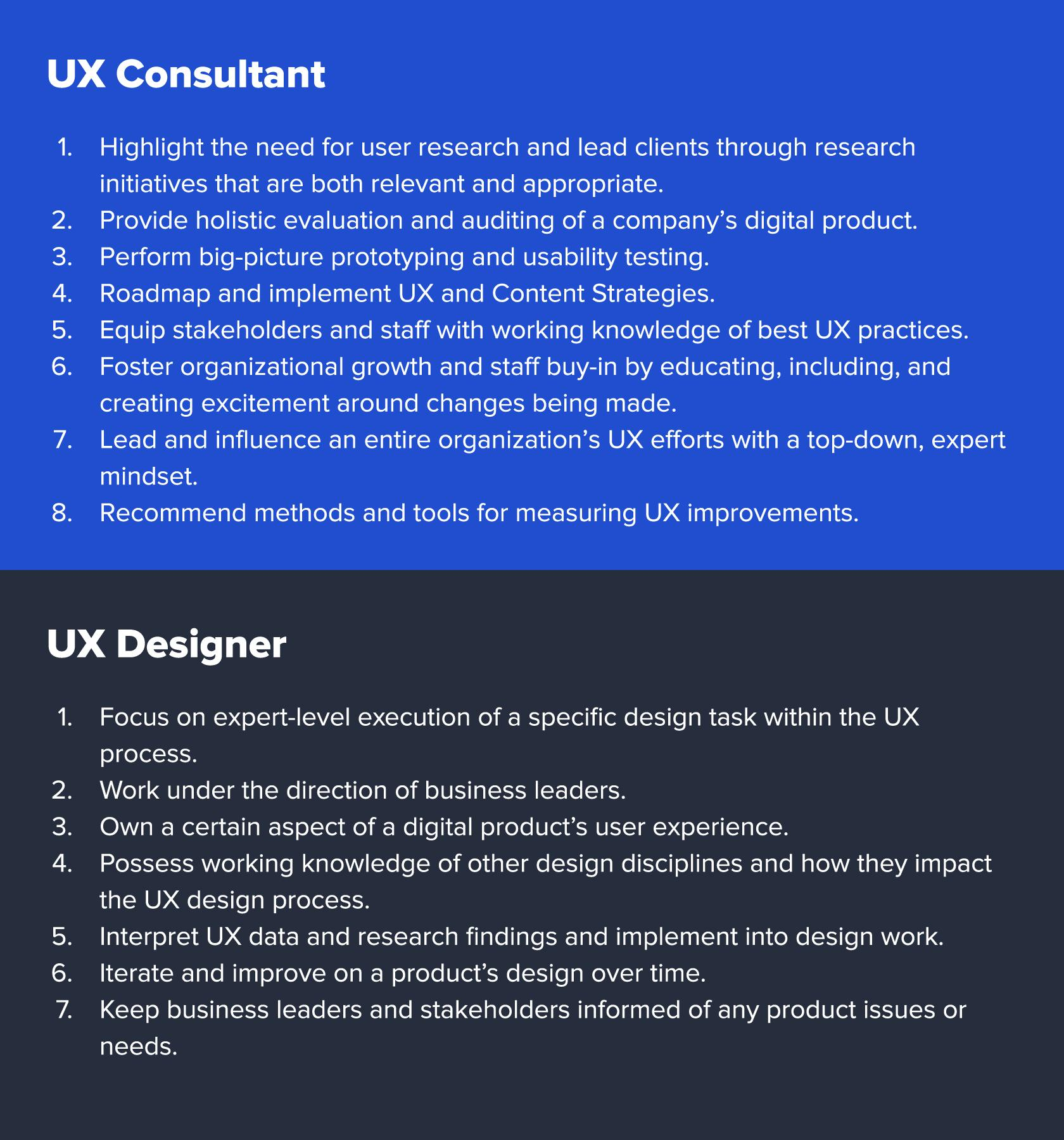 Key characteristics of a user experience consultant and a UX designer