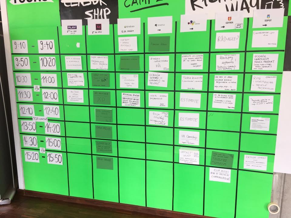 Product Camp user-driven agenda board