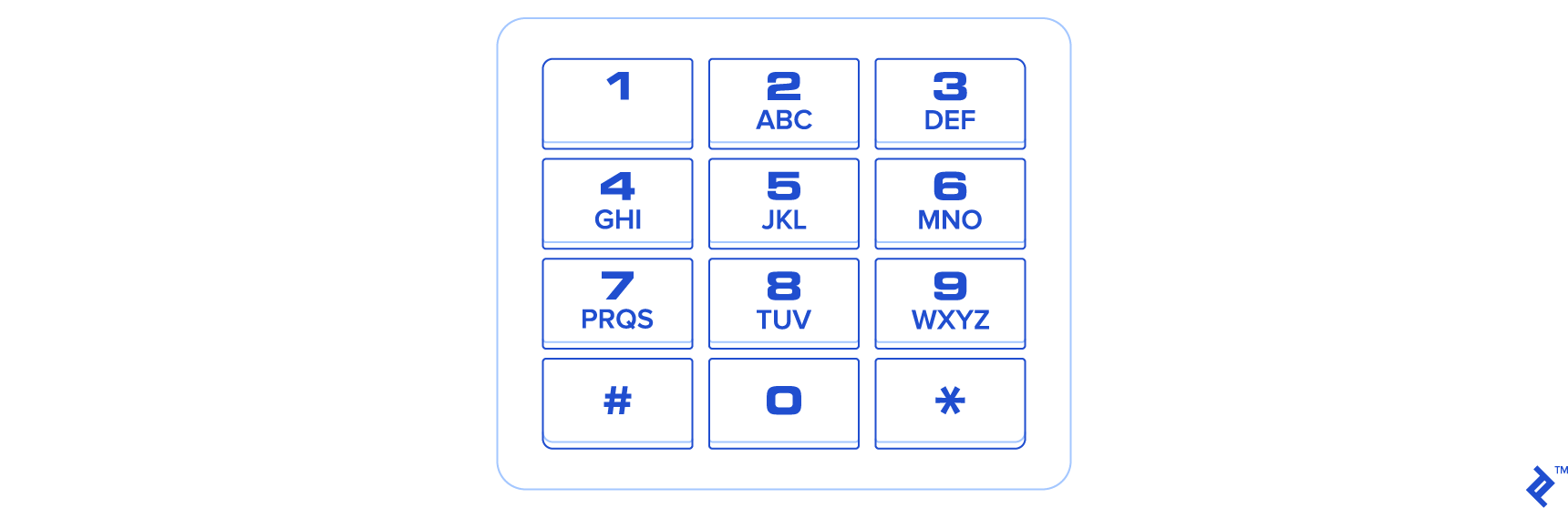 Illustration of T9 search on numeric keypad