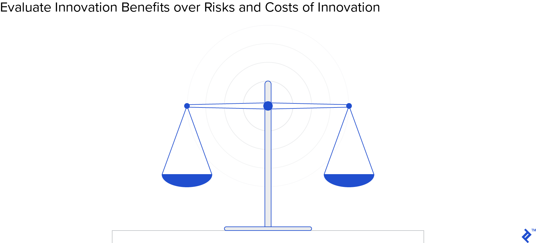 Evaluate innovation benefits over risks and costs of innovation