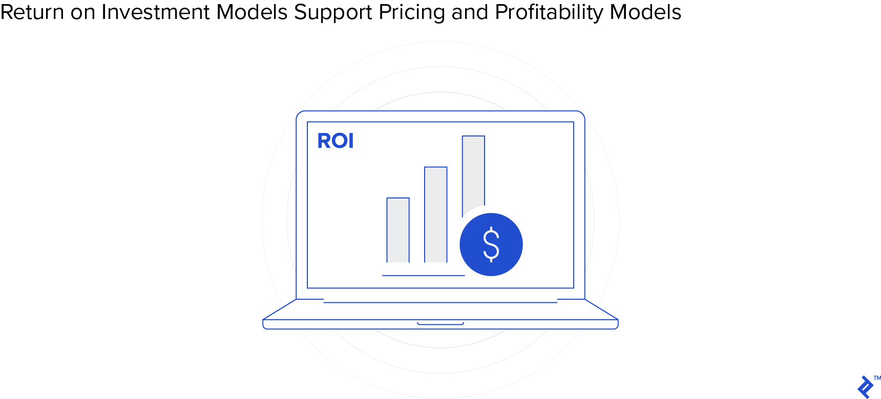 Return on investment models support pricing and profitability models.