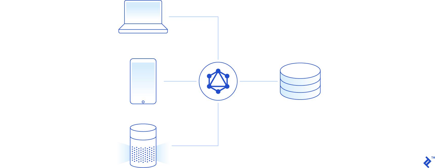 Tutorial: Laravel GraphQL Server | Toptal