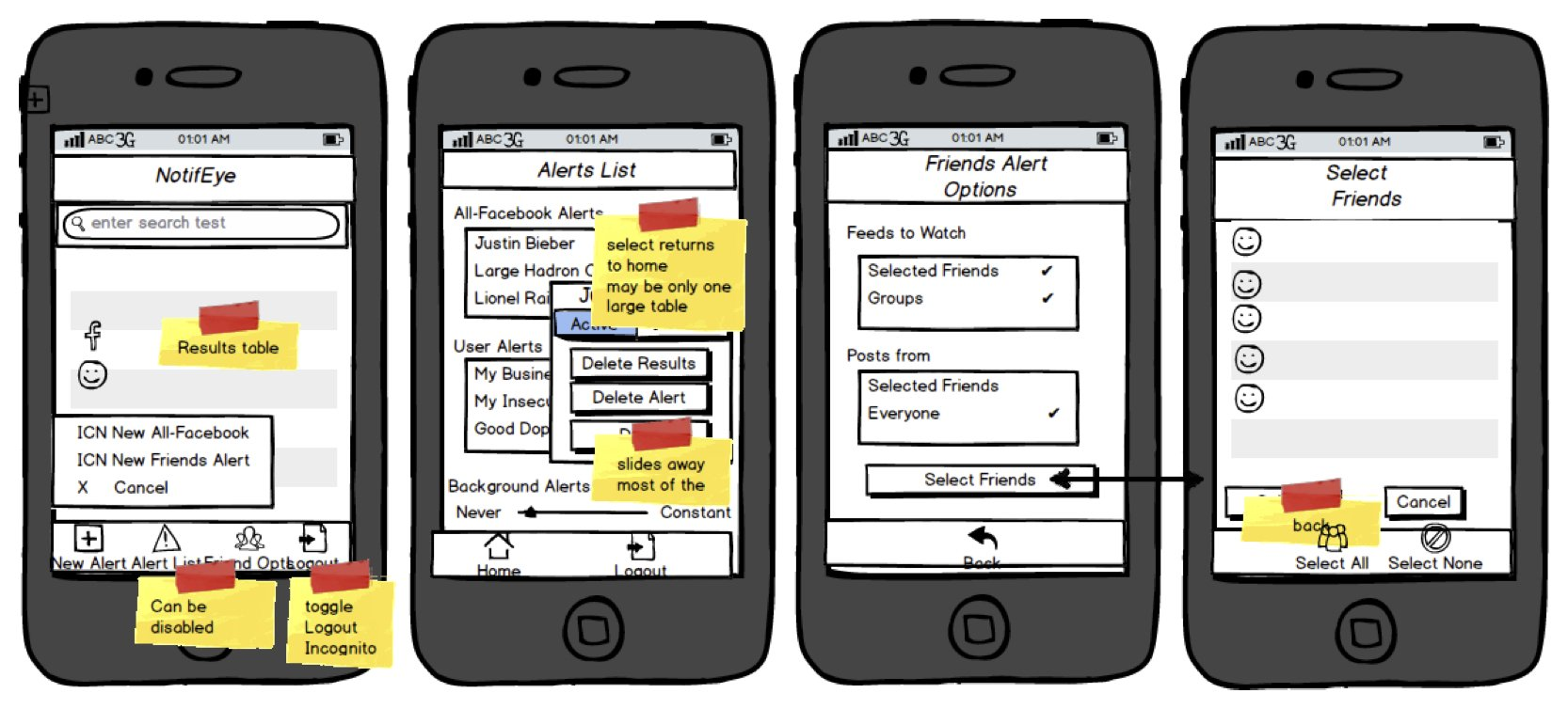 These are the types of wireframes you might want to include in your software application design document.