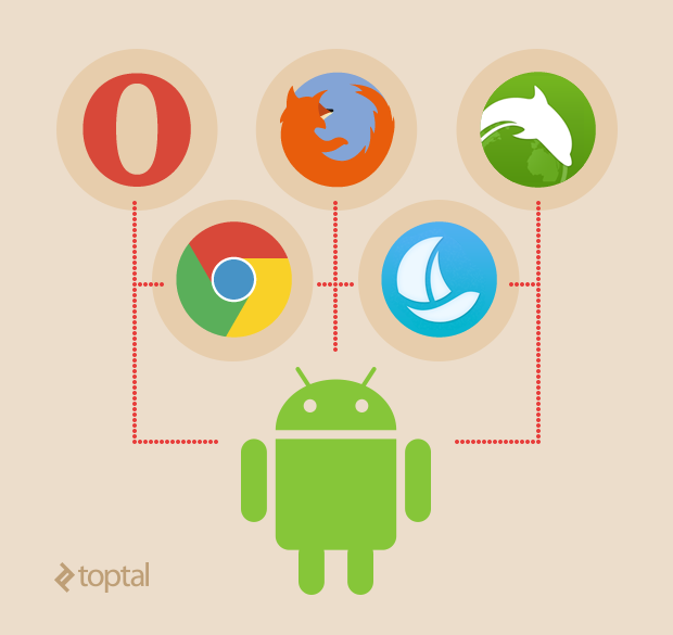 This mobile web app development tutorial seeks to help you navigate different browsers and platforms.