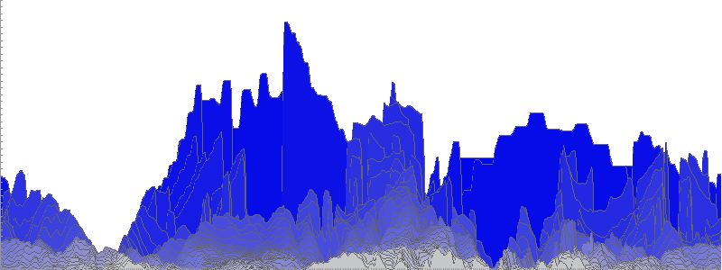 An image of the horizon of the valley below Triglav, created using GIS code.