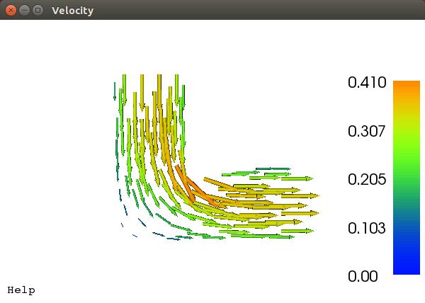 Scientific Computing Tutorial with Open Source Tools | Toptal