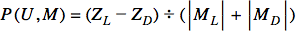 recommendation engine algorithm