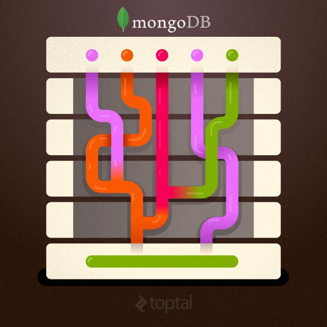 mongodb and business intelligence