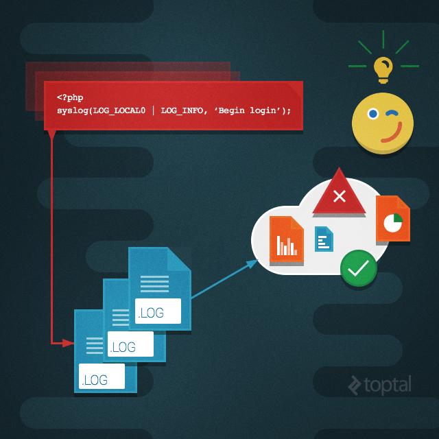 PHP log files