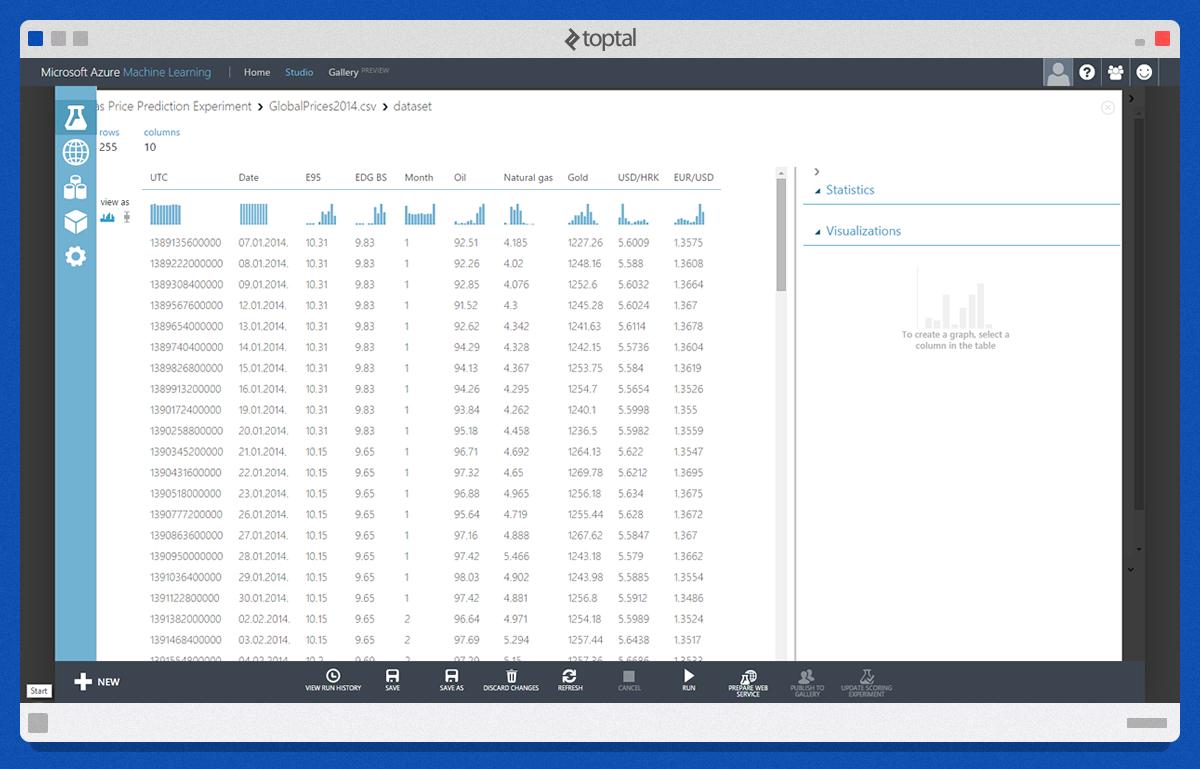Tutorial: Azure Machine Learning Studio Example | Toptal