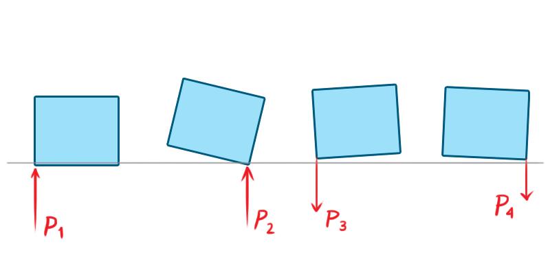 SequentialImpulses