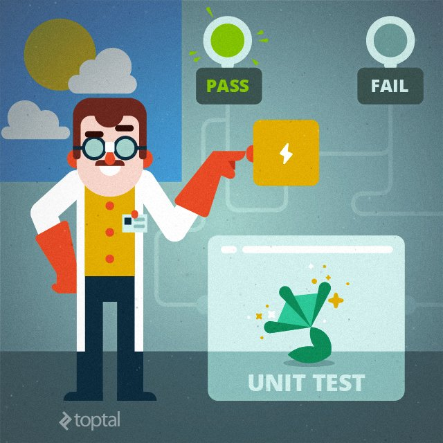 what is unit testing: illustration