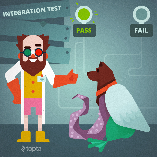 unit testing example illustration