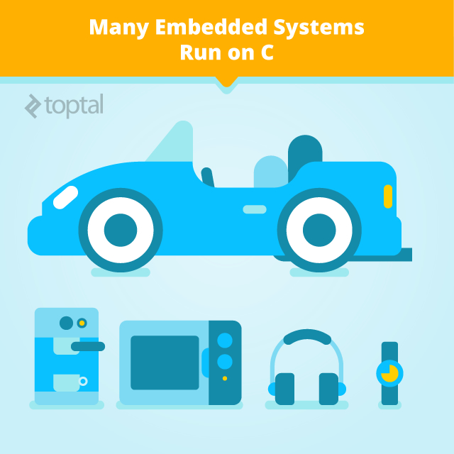 Embedded Systems are Often Written in C