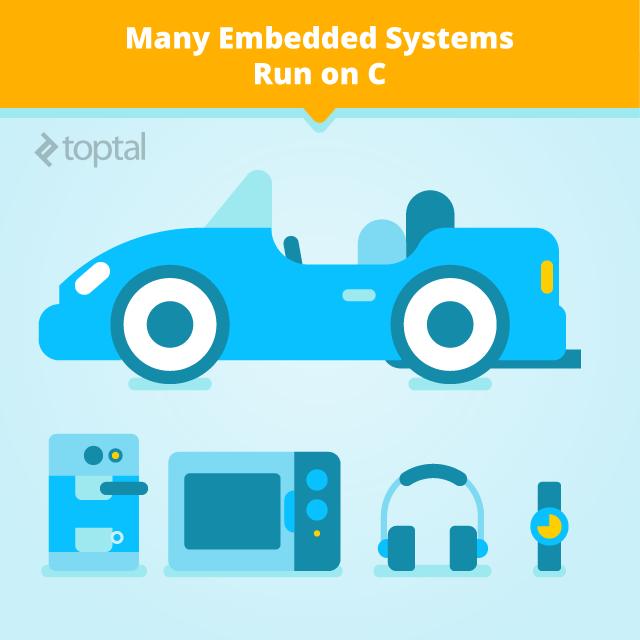 Embedded Systems are Often Written in C