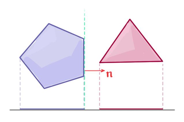 ConvexPolygonSAT