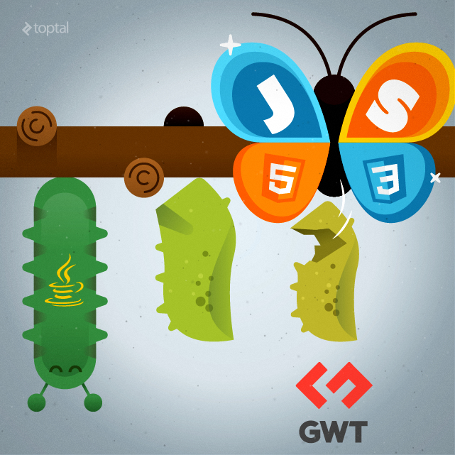 GWT turns Java into beautiful JavaScript, HTML, and CSS code.