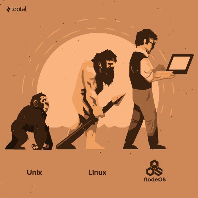 Darwin's evolution chart