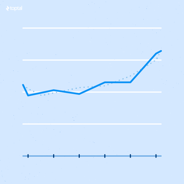 Linear regression excels at displaying the correlation between x and y axis values.