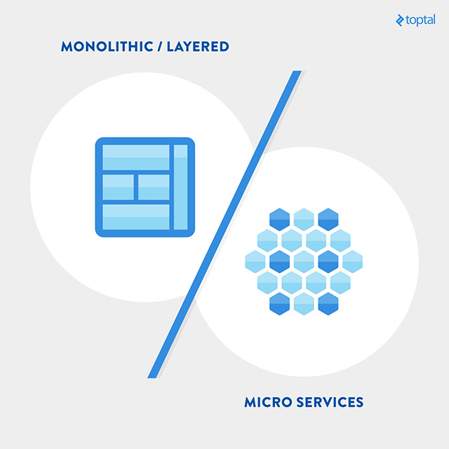 Monolithic Back-end vs. Microservices Architecture