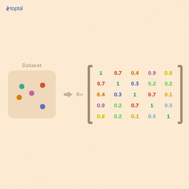 Transforming data into a kernel matrix.