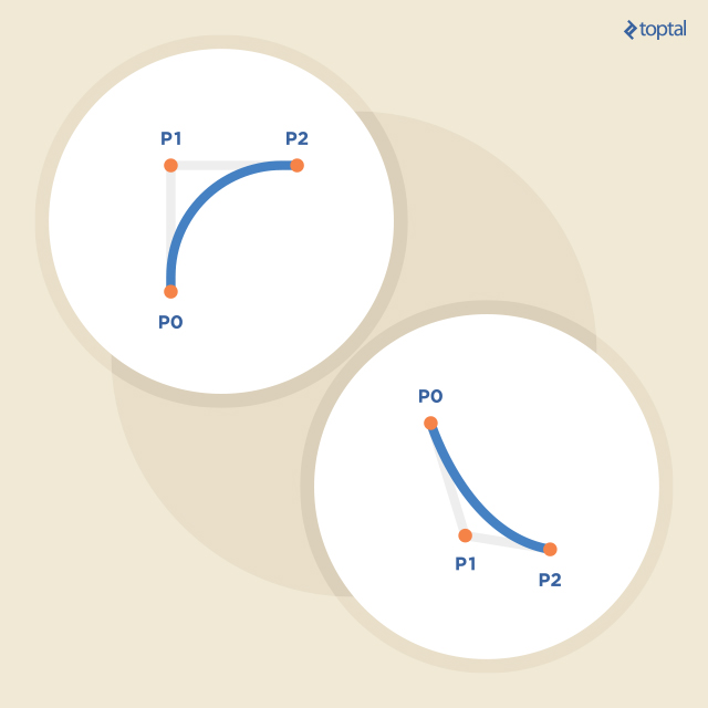 Rounded Corners Using Bezier Curves and QPainter | Toptal