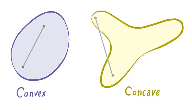 ConvexConcave