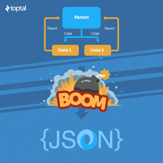 JSON Bidirectional Relationship Support | Toptal