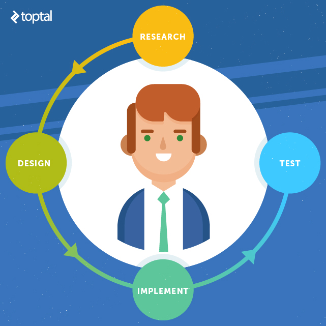 Go full circle with your UX tests. Incorporate your findings in your project and re-test when possible.