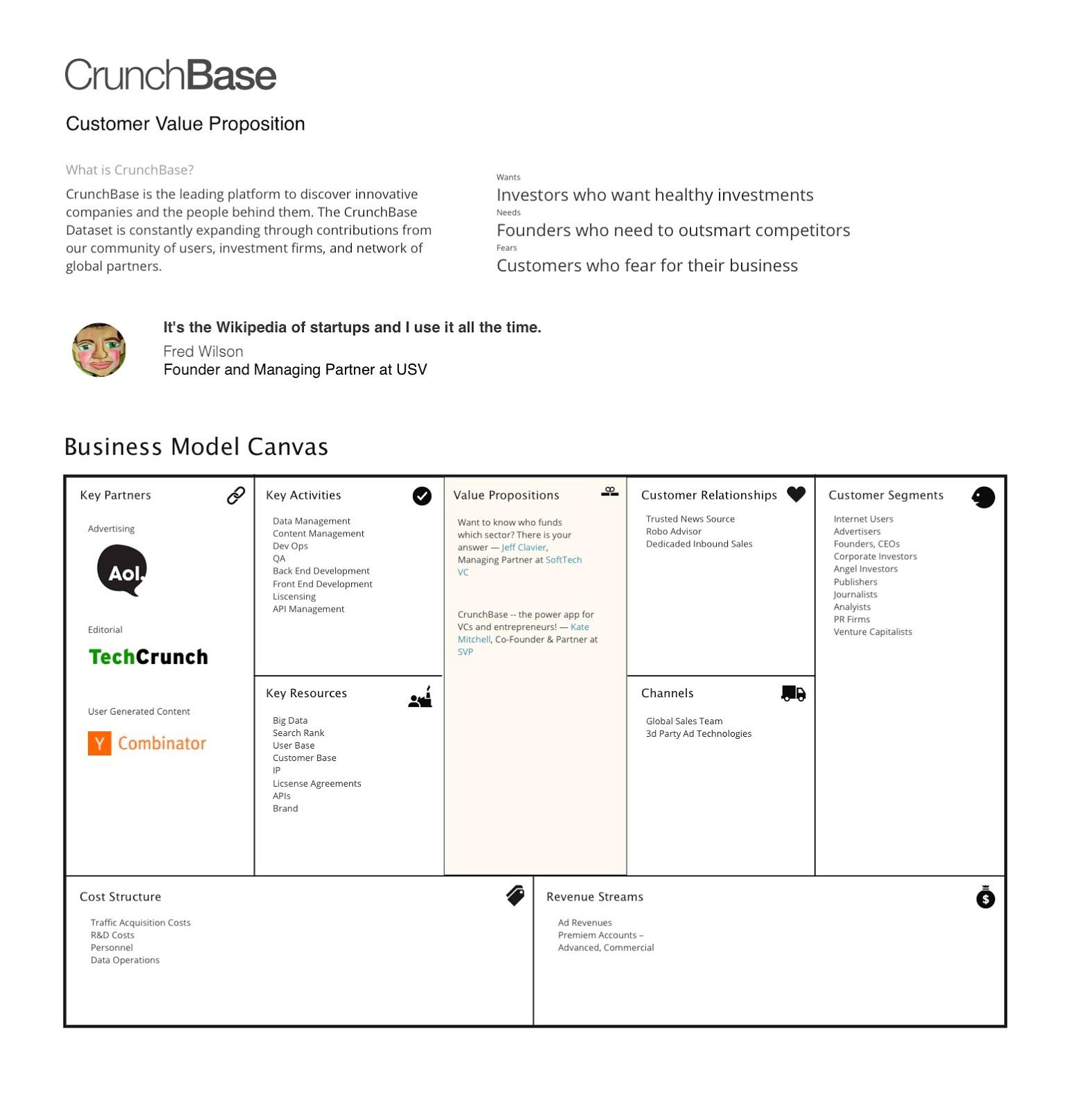 CrunchBase Case Study