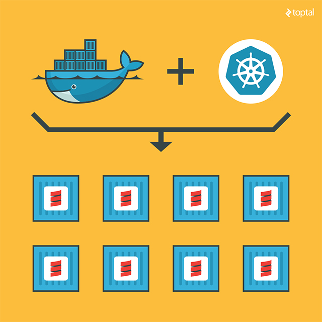 Scale Your Scala Application with Kubernetes