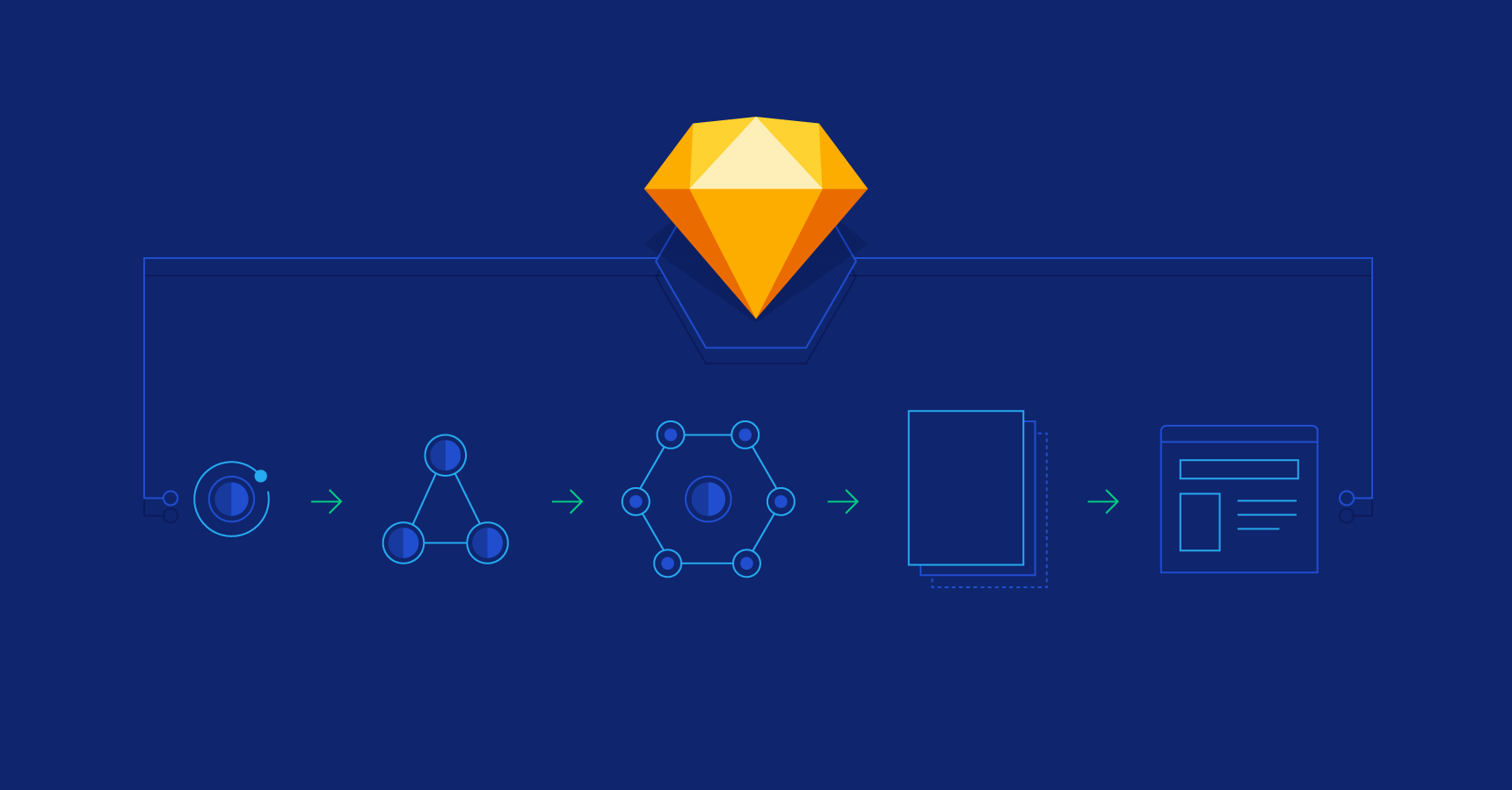Atomic Design and Sketch – A Guide to Improving Workflow