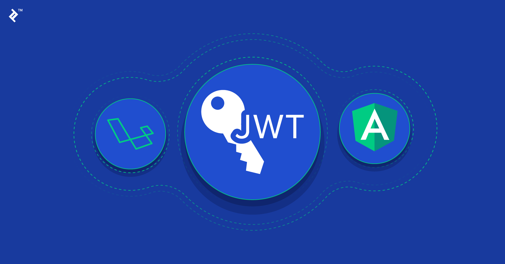 JSON Web Token Tutorial: An Example in Laravel and AngularJS