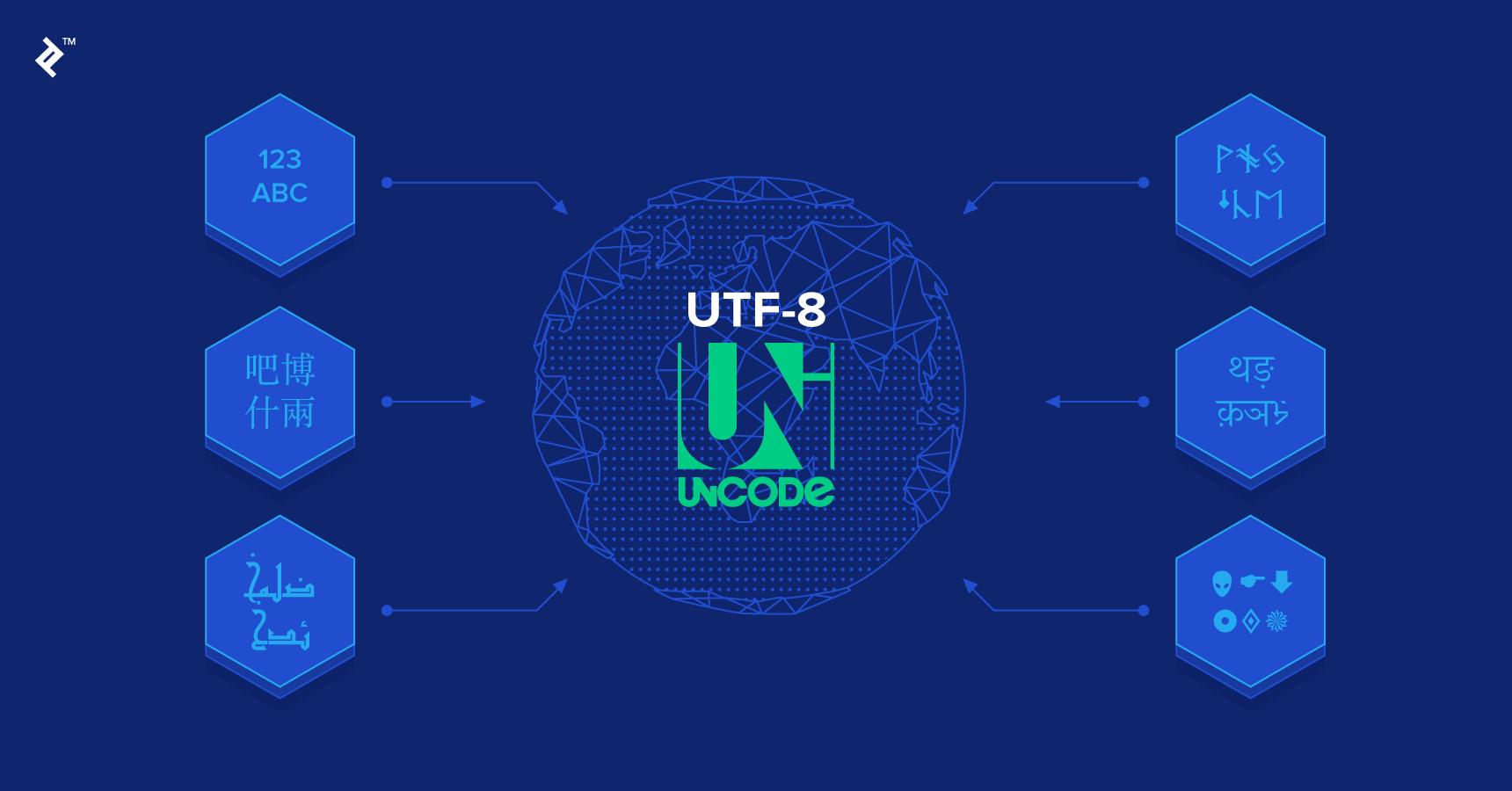 Utf 8 Table Polish.A Guide To Mysql And Php Utf 8 Encoding Toptal