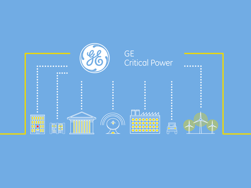 GE Critical Power Video Illustrations