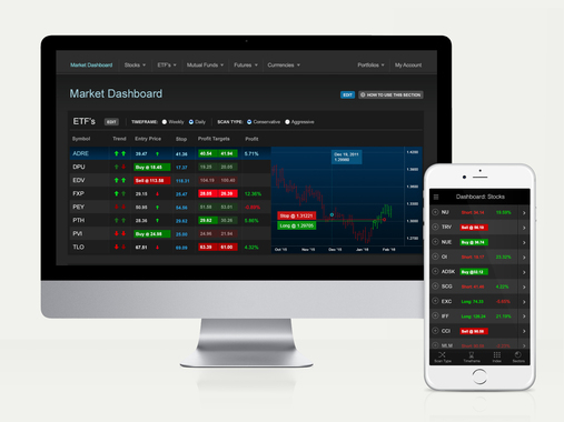 SES Global Markets: Trading Application UI and UX