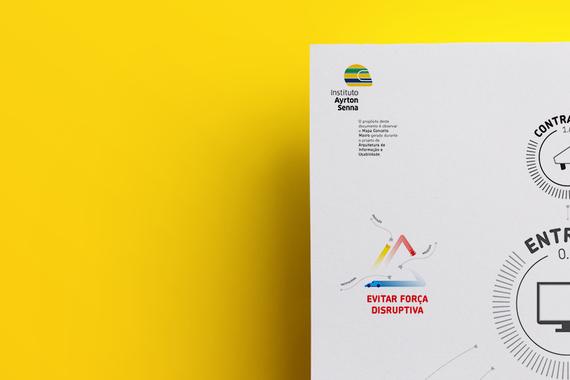 Institutional AES Portal | Ayrton Senna Institute