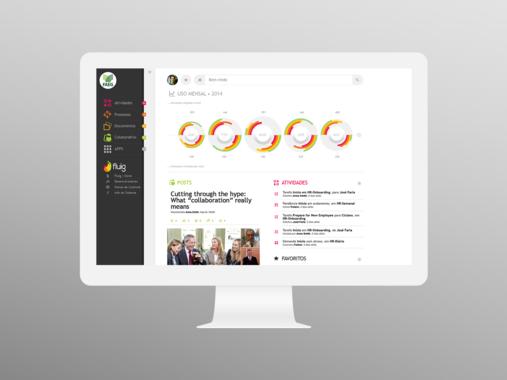 Product Design | Fluig Platform • TOTVS
