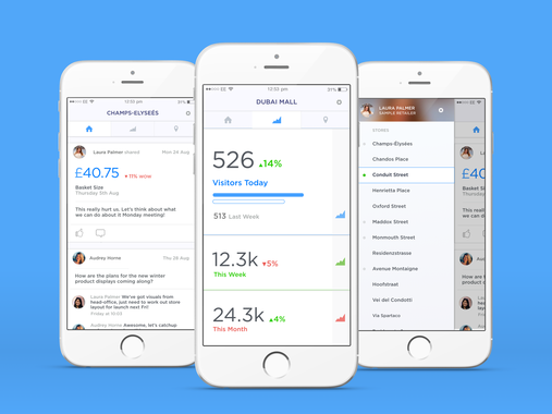 News – Mobile BI for Retail Teams (iOS, Web)
