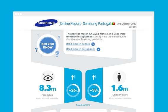 Samsung Online Report