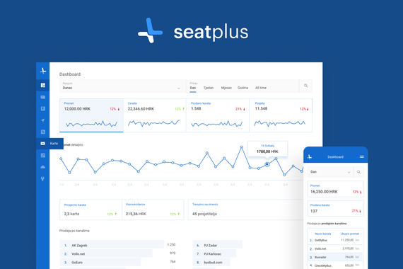 SeatPlus | SaaS
