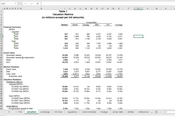 Financial Peer Group Analysis