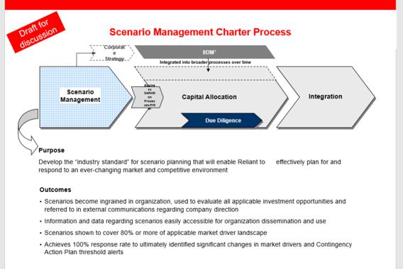 Scenario Management Overview
