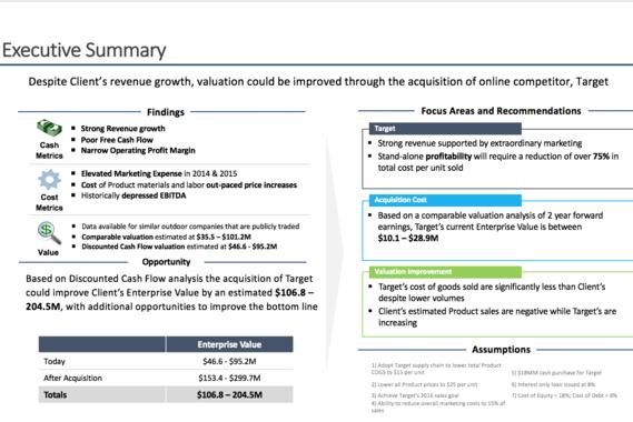 Valuation/Acquisition Analysis Presentation
