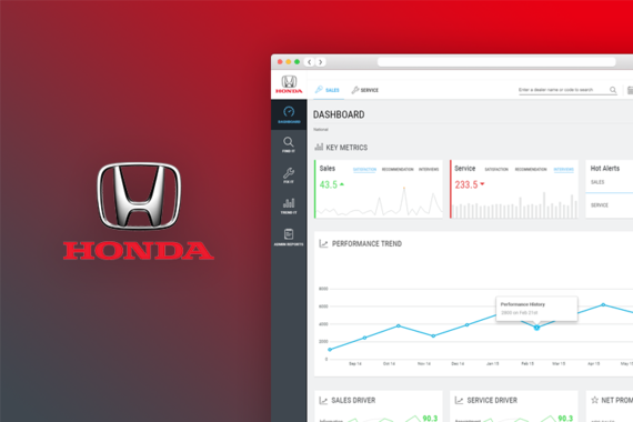 Honda Analytics Dashboard