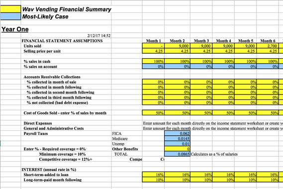 3-Year Budget for a Product Company