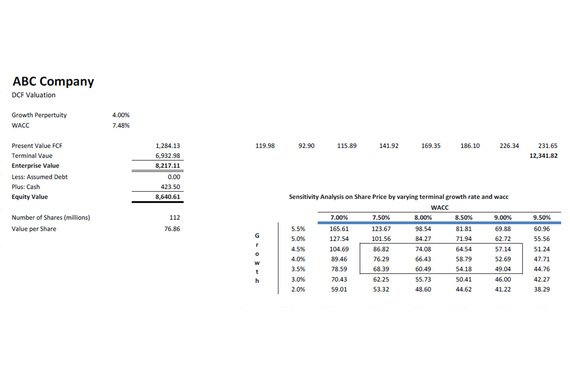 DCF & Comparables Valuation