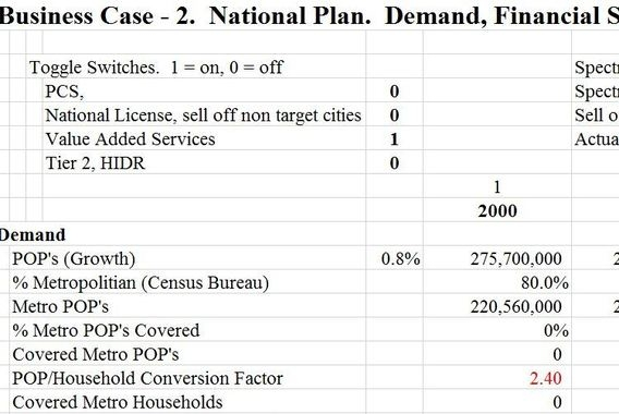 700 Mhz Business Case
