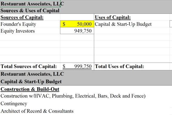 Restaurant Startup Financial Model