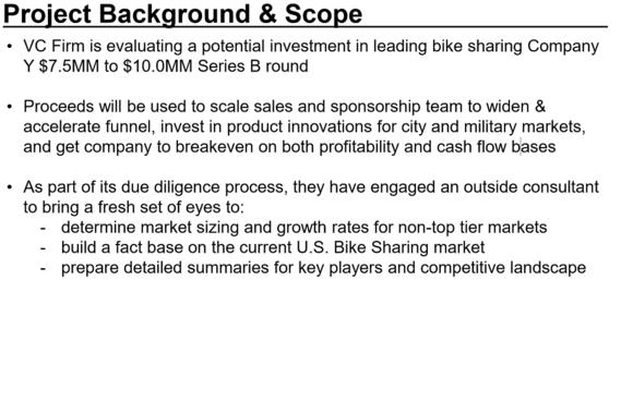 US Bike-sharing Market Study